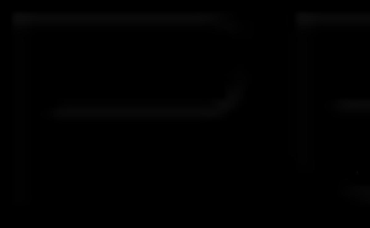 Caecilia